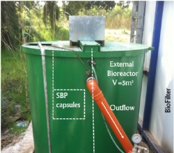 Air Scrubbers: Treating the Organic Solvents